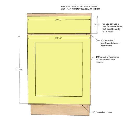 Distinctive Wood Crafts Definitions