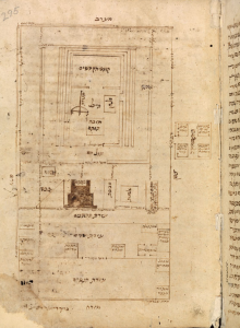 Diagram of The Temple by 13th Century sage, Rambam (Rabbi Moses ben Mainmun).