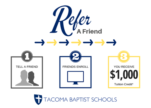 Tacoma Baptist Schools - Current Family Resources