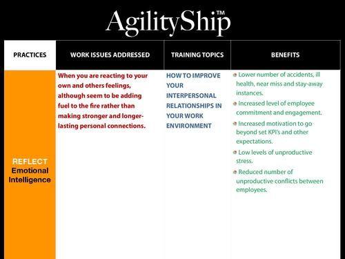 AgilityShip Practice #2 Emotional Intelligence