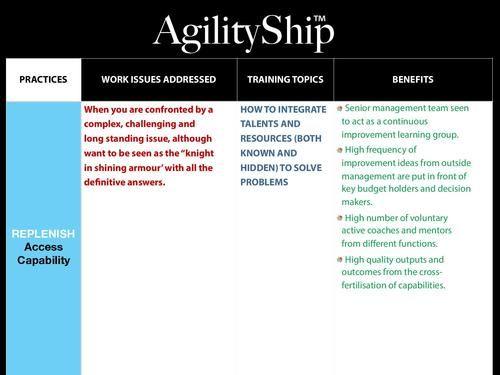 AgilityShip Practice #5 Access Capability