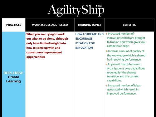 AgilityShip Practice #6 Create Learning