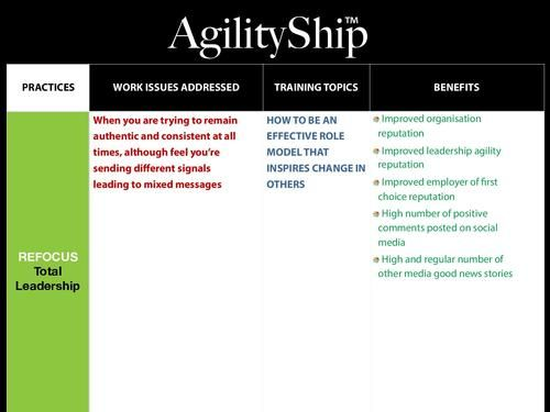AgilityShip Practice #8 Total Leadership